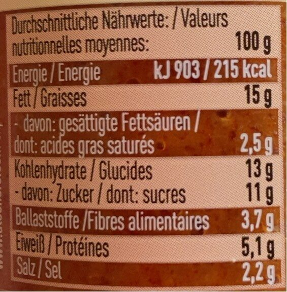 Pesto Rosso - Informations nutritionnelles - fr