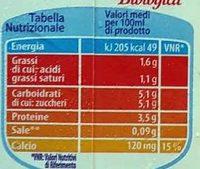 Latte da Agricoltura Biologica Parzialmente Scremato - Informazioni nutrizionali