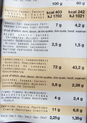 Torinesi Gourmet - Informations nutritionnelles - fr