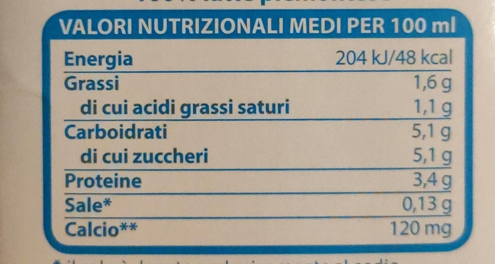 Parzialmente secremato - Informations nutritionnelles - it