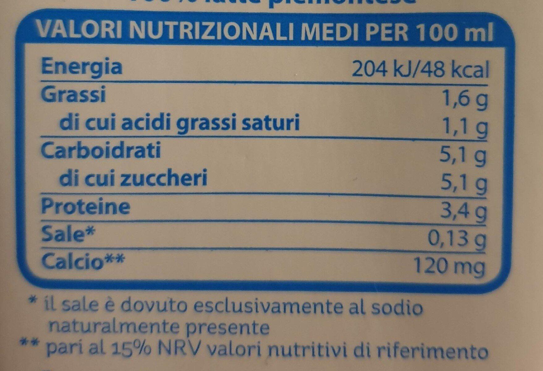 Parzialmente secremato - Nutrition facts - it