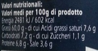 Pesto alle mandorle - Nutrition facts - it