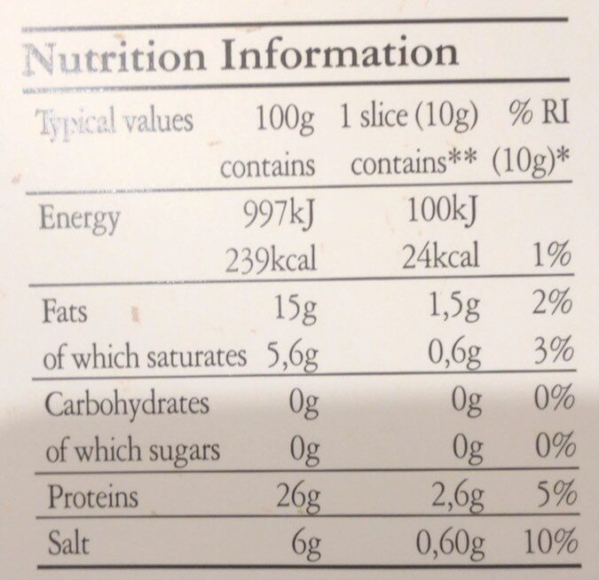 Prosciutto Crudo - Nutrition facts - en