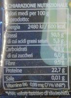 Pistacchi in granella - Informazioni nutrizionali