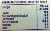 Nettare di mirtillo nero selvatico - Nutrition facts - it