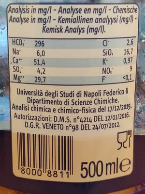 San Benedetto Fizzy Water - Nutrition facts - fr