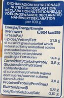 Chef Panna - Nutrition facts - fr