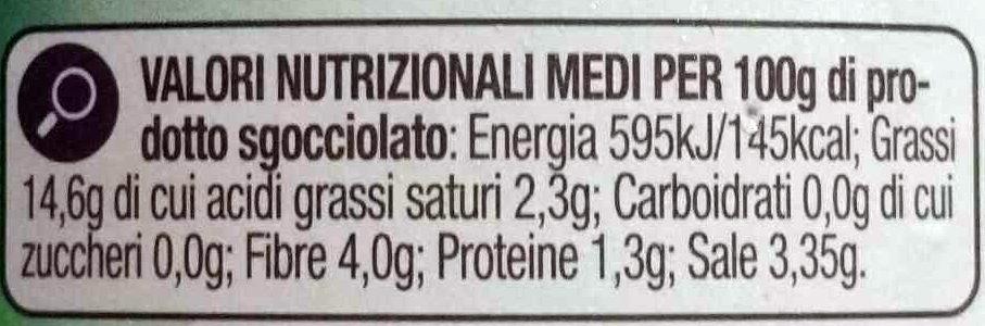 Olive verdi intere - Informations nutritionnelles