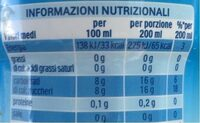 EstaThe - Nutrition facts - fr
