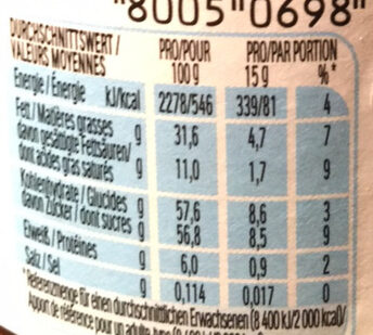 Nutella - Nutrition facts - fr