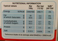 Chocolate Small Bars PMP- 8 x (100g) - Informations nutritionnelles - en