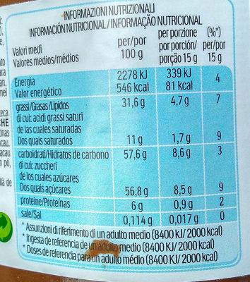 Nutella - Informazioni nutrizionali