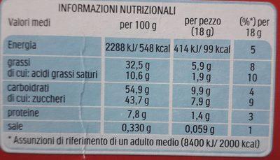 Tronky Nocciola Singolo - Informació nutricional - it