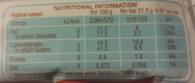 bueno - Nutrition facts - en