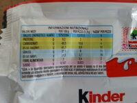 Kinder Bueno - Informations nutritionnelles