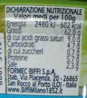 Pesto senza aglio - Nutrition facts