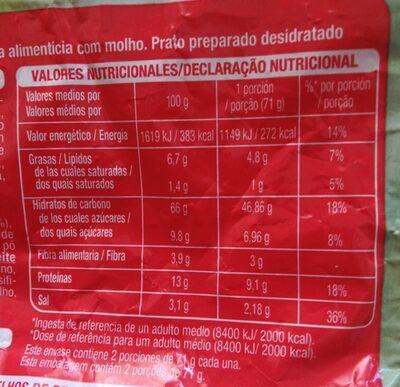 Macarones boloñesa - Informació nutricional - es