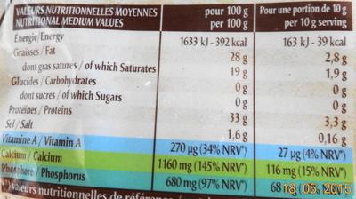 Parmesan gerieben - Nutrition facts