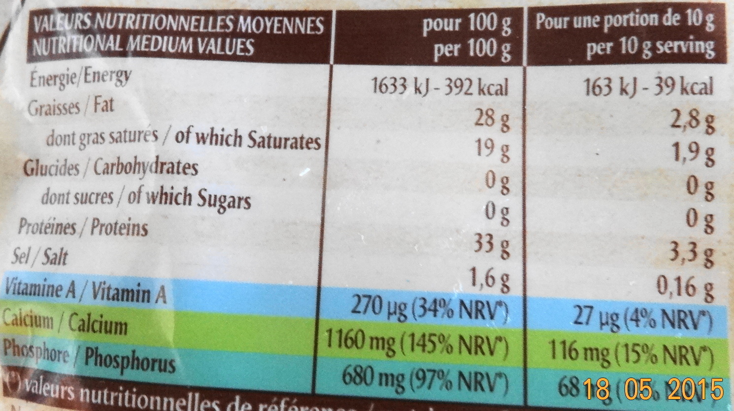 Parmesan gerieben - Valori nutrizionali
