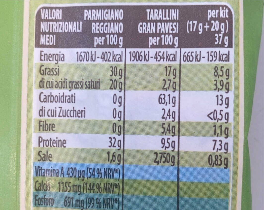Parmigiano reggiano dop e tarallini - Valori nutrizionali - fr