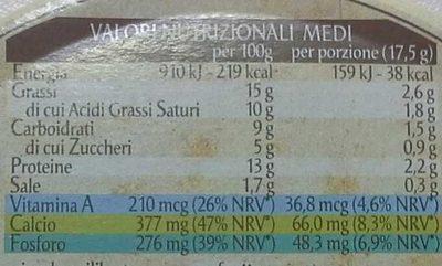 Formaggini al parmigiano - Voedingswaarden