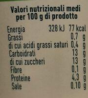 Yogurt magro alla menta - Informations nutritionnelles - it