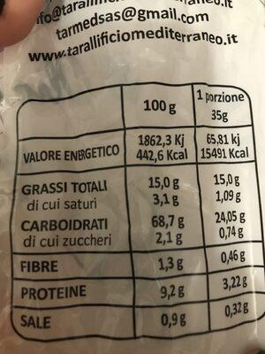 Tarallini - Nutrition facts