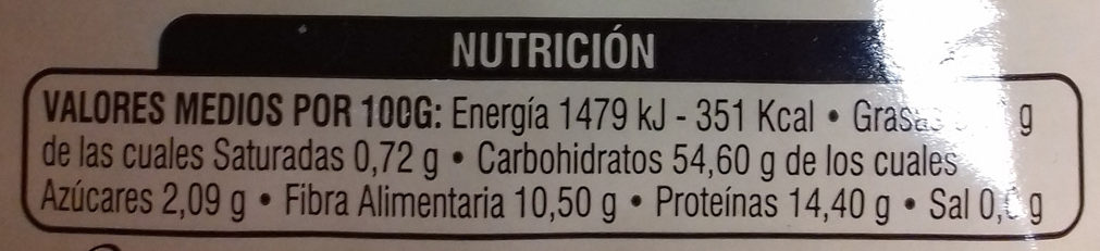 Quinoa - Nutrition facts