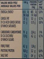 Super Active Fiocchi di riso e frumento - Nutrition facts - it