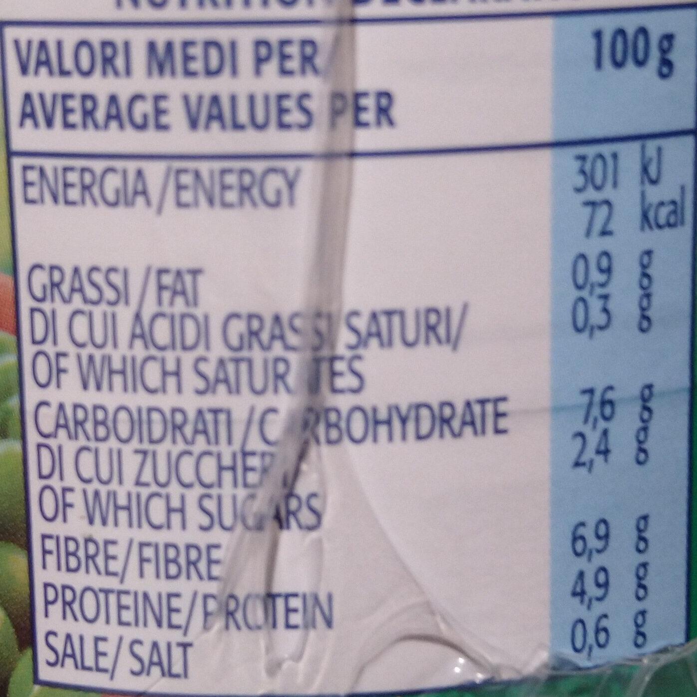 Piselli fini - Voedingswaarden - it