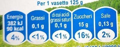 Yogurt con Frutti di Bosco magro - Informazioni nutrizionali