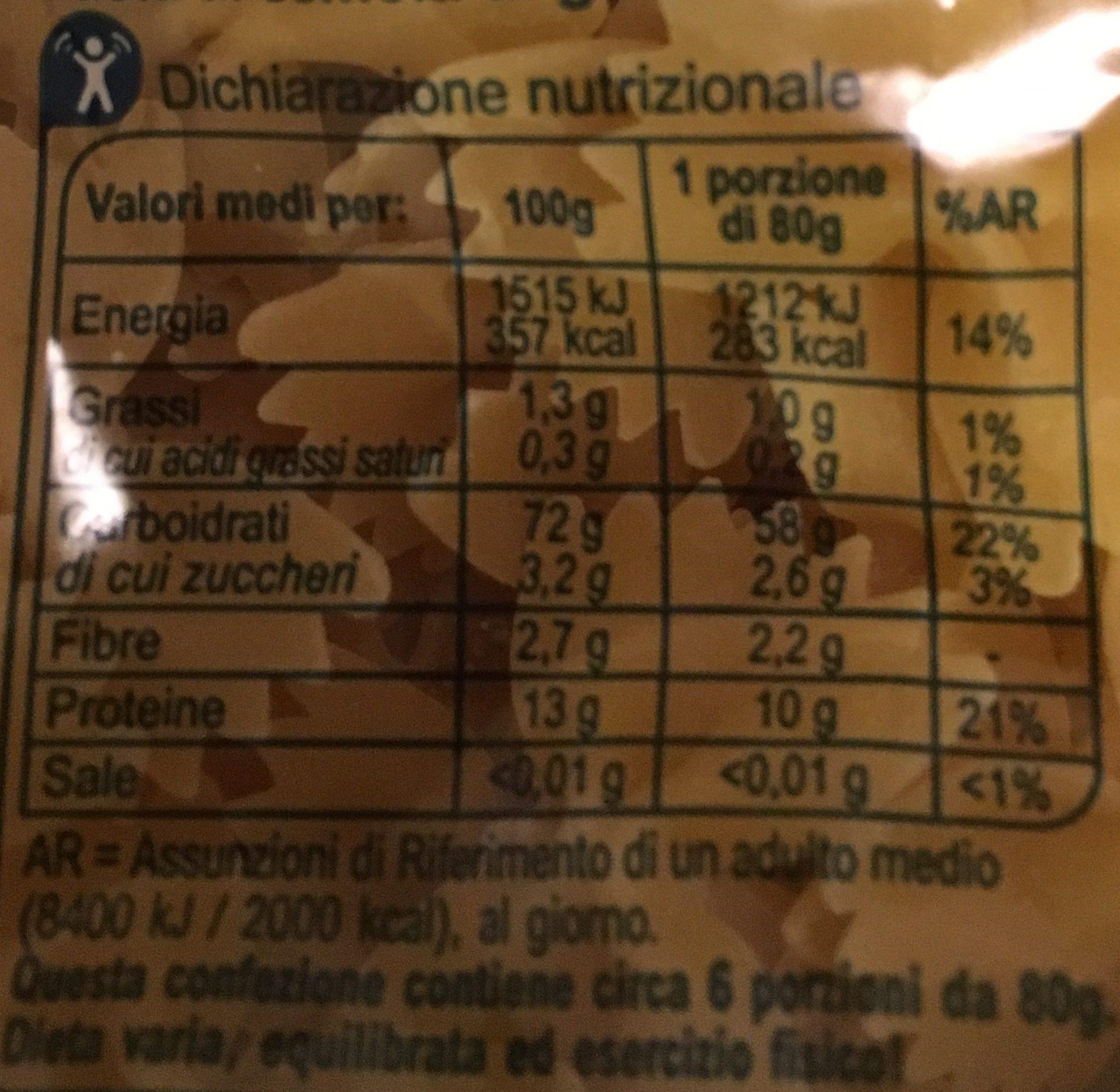 N°66 Farfalle - Informations nutritionnelles