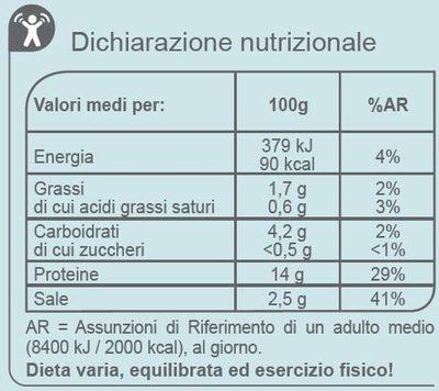 Pollo arrosto alle erbe - Valori nutrizionali - it