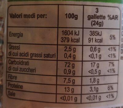 Gallette di Farro - Informazioni nutrizionali - it