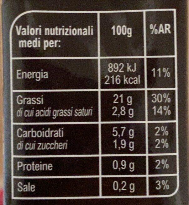 Crema da Cucina - Nutrition facts - it