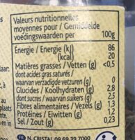 Passata di pomodoro - Voedingswaarden - fr