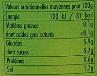 Cornichons Recette Paysanne Aigres-doux - Nutrition facts - fr