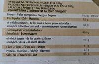 Tiramisù - Informations nutritionnelles - es