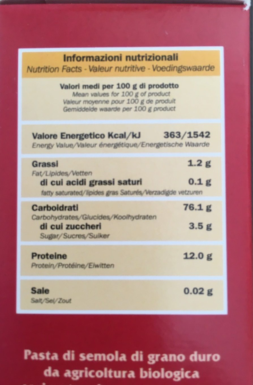 Lasagne - Informations nutritionnelles