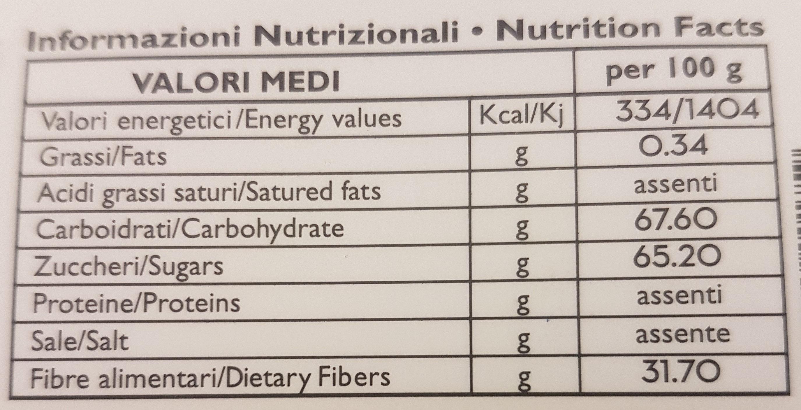 Morette al limone - Informations nutritionnelles
