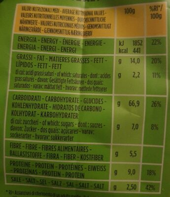Gran  Pavesi - Nutrition facts