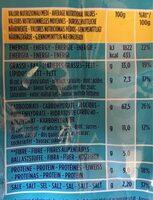 Gran Pavesi - Nutrition facts - en