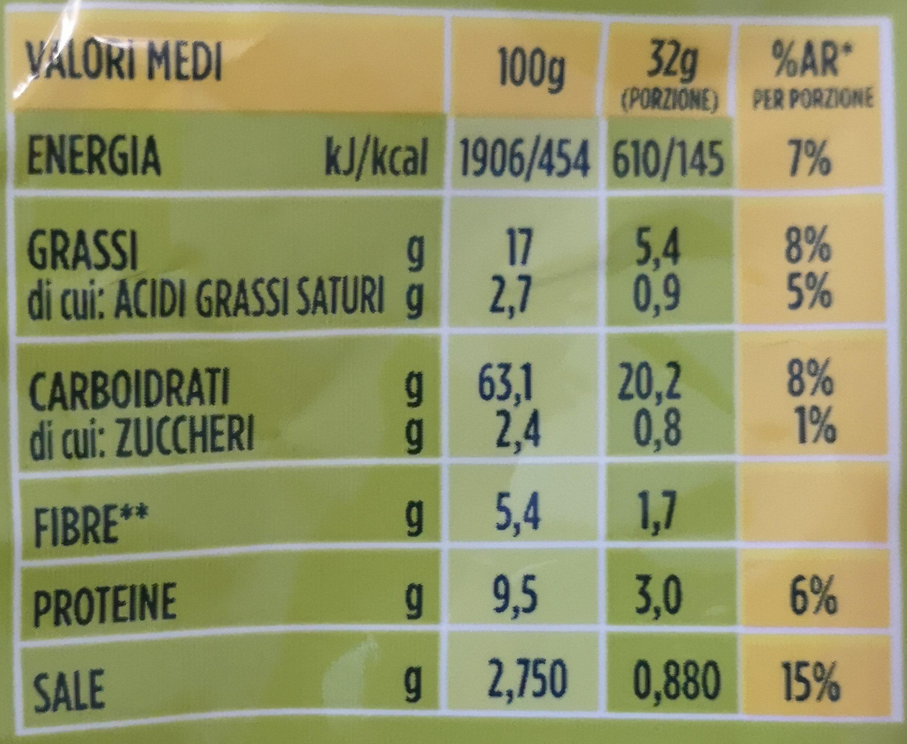 Gran pavesi - Ingredients - fr