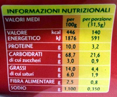 Cracker salati Gran Pavesi gran formato - Informazioni nutrizionali