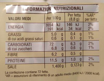 Fette biscottate dorate - Valori nutrizionali - it