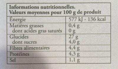 Gnocchi rigati a la courge - Valori nutrizionali - fr