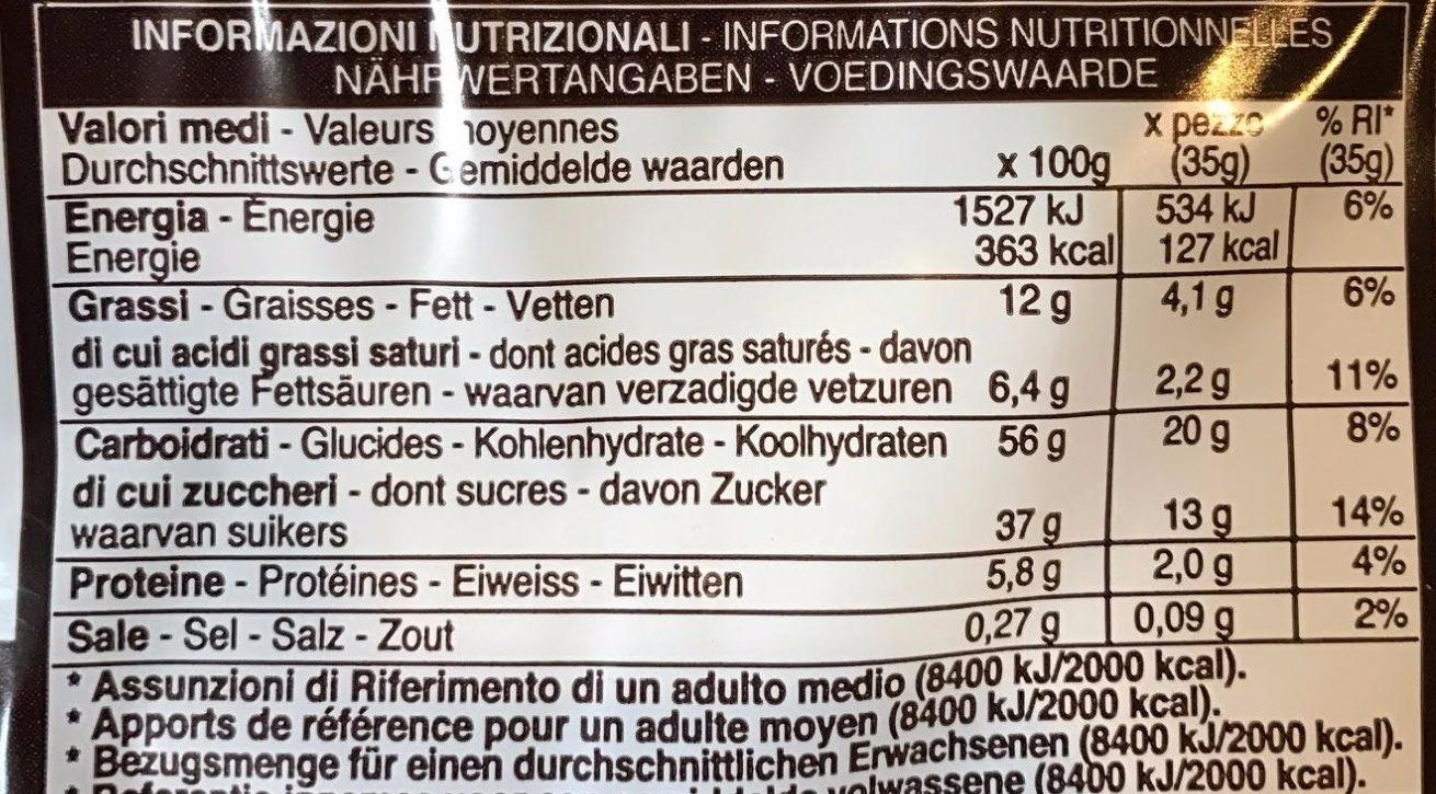Girella - Informazioni nutrizionali