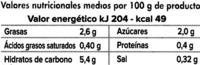 Crema De Calabaza Y Zanahoria - Información nutricional - es