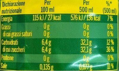 Energade - Información nutricional - it