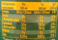 energade - Informations nutritionnelles - it